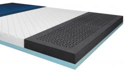 Model DR1500SC Bariatric Pressure Reduction Foam Mattress