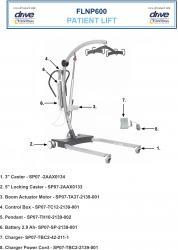 Model-DRFLN600-Parts Diagram